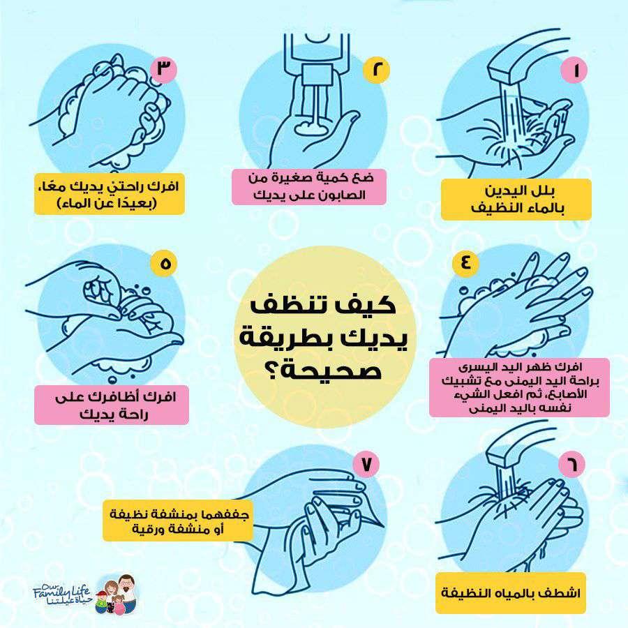 غسل اليدين متى وما هي الطريقة الصحيحة حياة عيلتنا